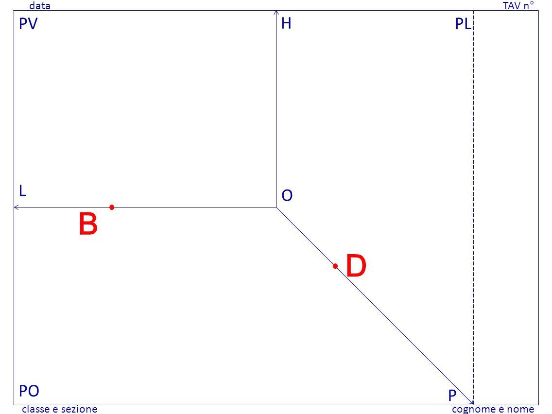 data TAV n° cognome e nomeclasse e sezione data TAV n° cognome e nomeclasse e sezione PV PO PL L H P O B D