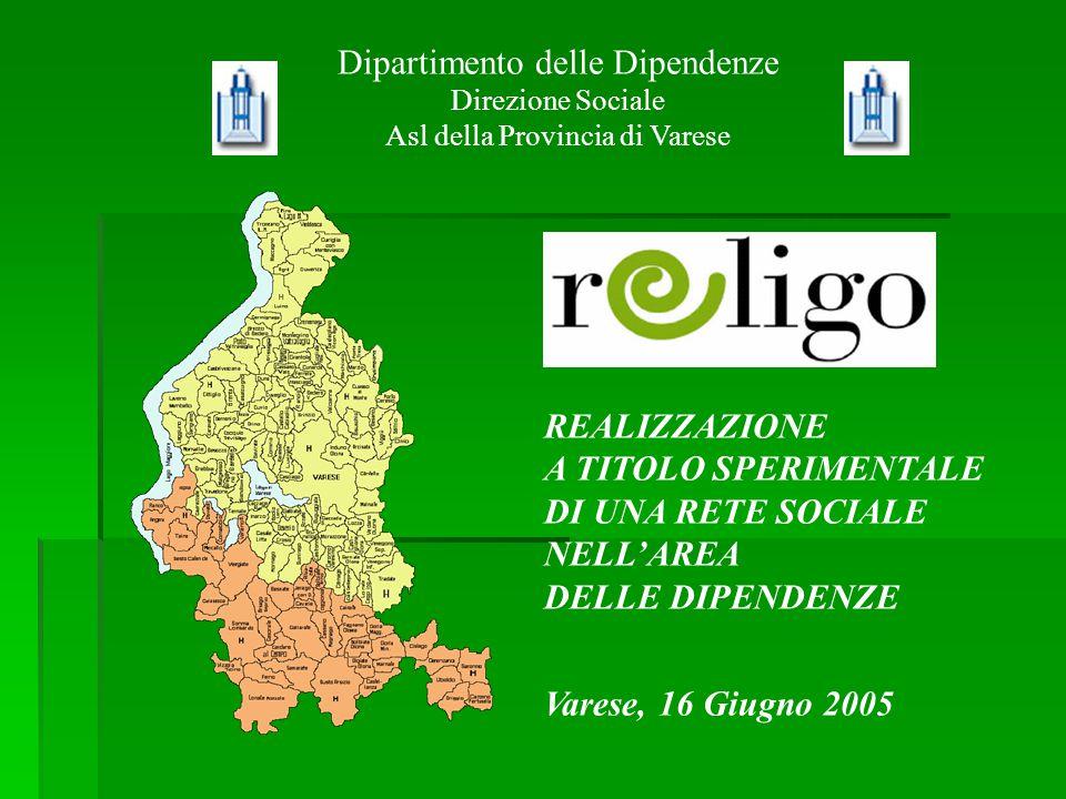Dipartimento delle Dipendenze Direzione Sociale Asl della Provincia di Varese REALIZZAZIONE A TITOLO SPERIMENTALE DI UNA RETE SOCIALE NELL'AREA DELLE DIPENDENZE Varese, 16 Giugno 2005