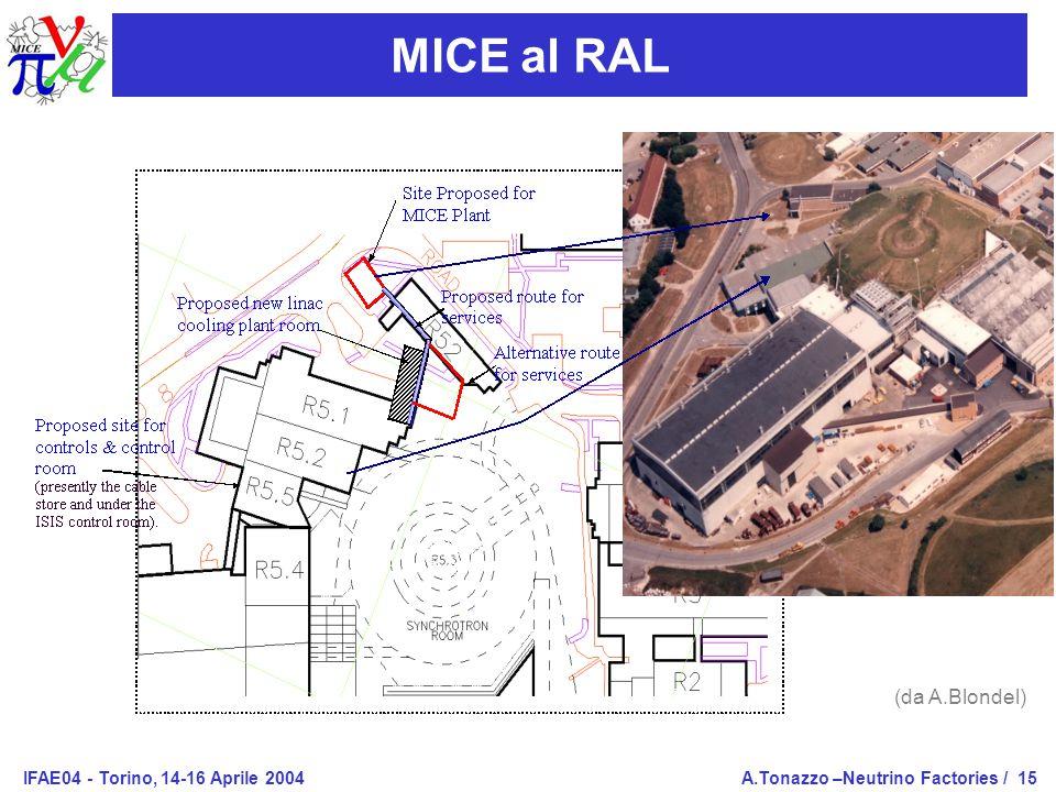 IFAE04 - Torino, 14-16 Aprile 2004A.Tonazzo –Neutrino Factories /15 MICE al RAL (da A.Blondel)