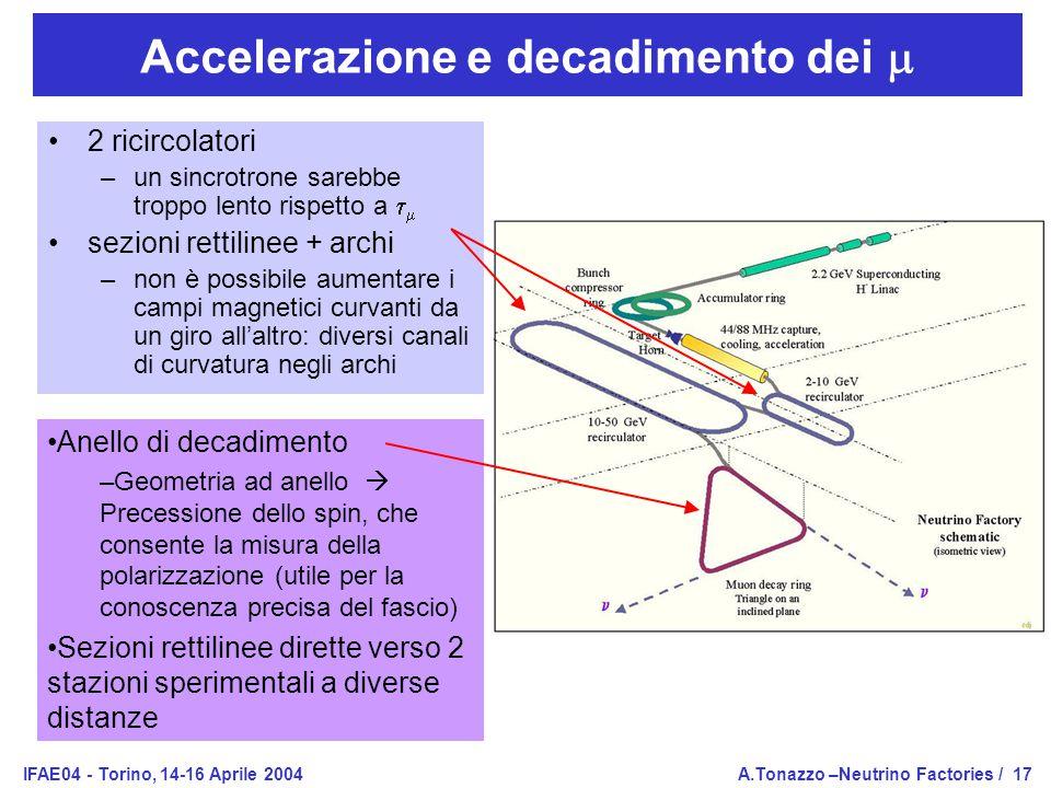 IFAE04 - Torino, 14-16 Aprile 2004A.Tonazzo –Neutrino Factories /17 Accelerazione e decadimento dei  2 ricircolatori –un sincrotrone sarebbe troppo lento rispetto a   sezioni rettilinee + archi –non è possibile aumentare i campi magnetici curvanti da un giro all'altro: diversi canali di curvatura negli archi Anello di decadimento –Geometria ad anello  Precessione dello spin, che consente la misura della polarizzazione (utile per la conoscenza precisa del fascio) Sezioni rettilinee dirette verso 2 stazioni sperimentali a diverse distanze