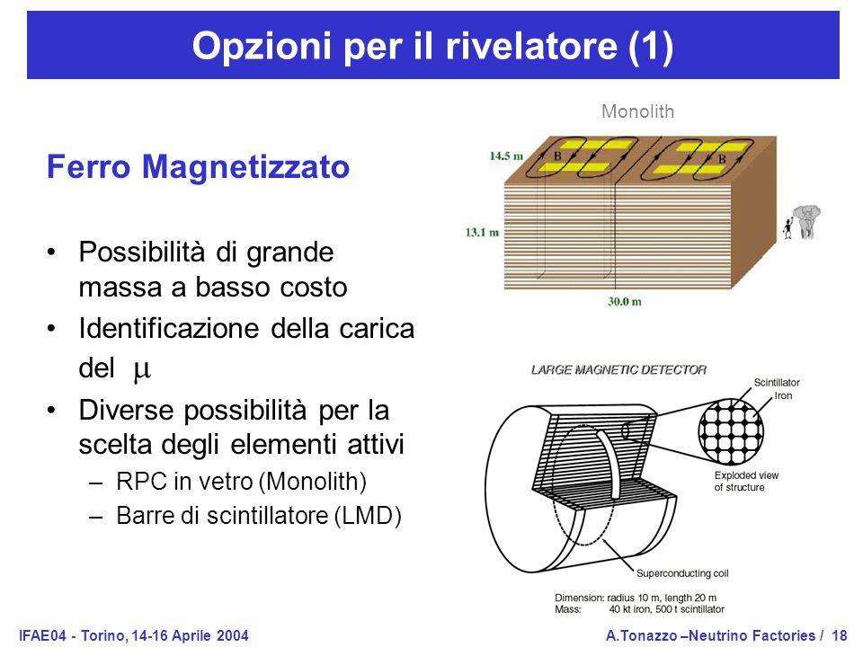 IFAE04 - Torino, 14-16 Aprile 2004A.Tonazzo –Neutrino Factories /18 Opzioni per il rivelatore (1) Ferro Magnetizzato Possibilità di grande massa a basso costo Identificazione della carica del  Diverse possibilità per la scelta degli elementi attivi –RPC in vetro (Monolith) –Barre di scintillatore (LMD) Monolith
