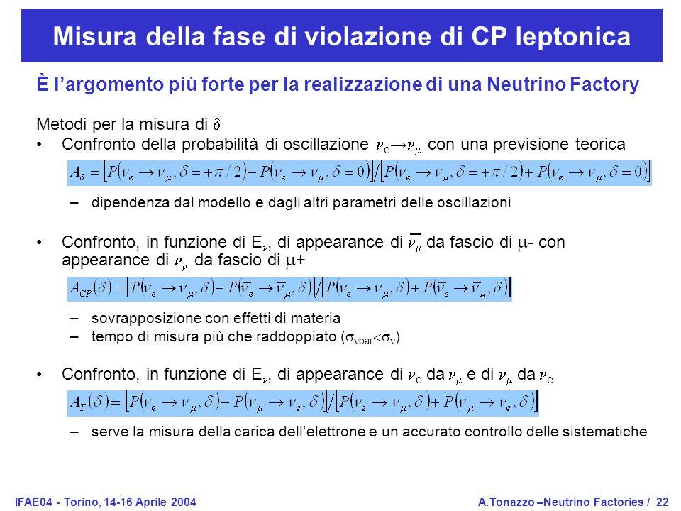 IFAE04 - Torino, 14-16 Aprile 2004A.Tonazzo –Neutrino Factories /22 Misura della fase di violazione di CP leptonica È l'argomento più forte per la realizzazione di una Neutrino Factory Metodi per la misura di  Confronto della probabilità di oscillazione e →  con una previsione teorica –dipendenza dal modello e dagli altri parametri delle oscillazioni Confronto, in funzione di E, di appearance di  da fascio di  - con appearance di  da fascio di  + –sovrapposizione con effetti di materia –tempo di misura più che raddoppiato (  bar  ) Confronto, in funzione di E, di appearance di e da  e di  da  e –serve la misura della carica dell'elettrone e un accurato controllo delle sistematiche