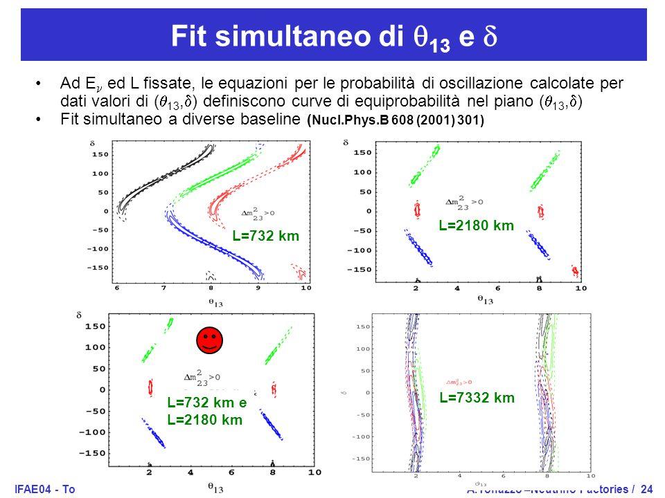 IFAE04 - Torino, 14-16 Aprile 2004A.Tonazzo –Neutrino Factories /24 Fit simultaneo di  13 e  Ad E ed L fissate, le equazioni per le probabilità di oscillazione calcolate per dati valori di (  13,  ) definiscono curve di equiprobabilità nel piano (  13,  ) Fit simultaneo a diverse baseline ( Nucl.Phys.B 608 (2001) 301) L=732 km L=2180 km L=732 km e L=2180 km L=7332 km