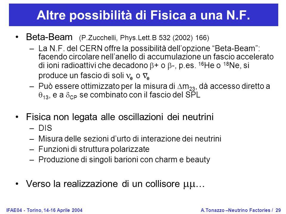 IFAE04 - Torino, 14-16 Aprile 2004A.Tonazzo –Neutrino Factories /29 Altre possibilità di Fisica a una N.F.