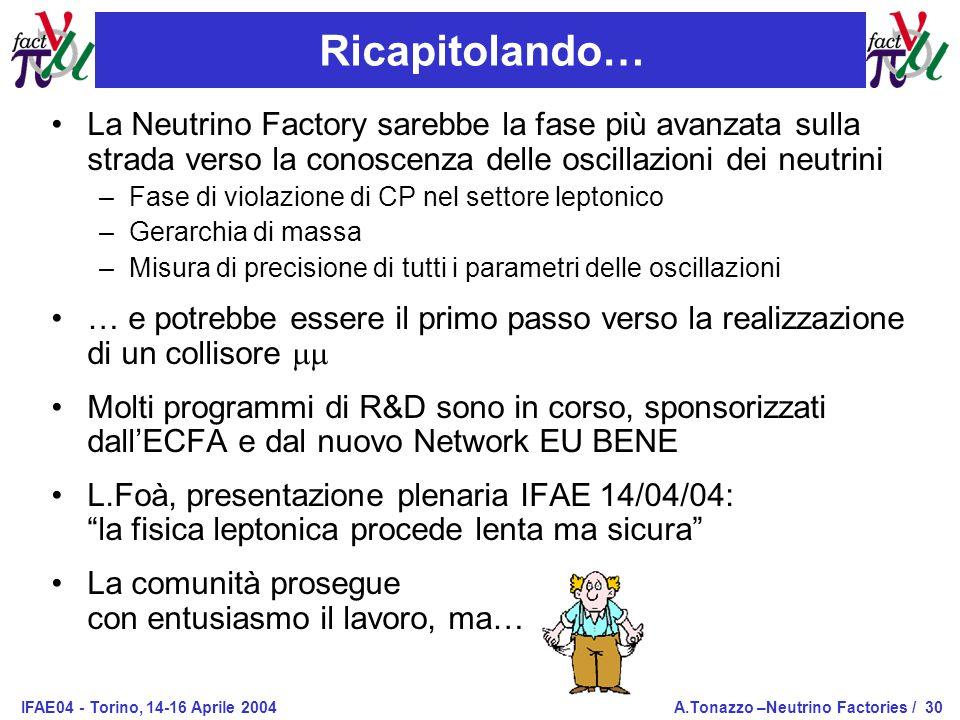 IFAE04 - Torino, 14-16 Aprile 2004A.Tonazzo –Neutrino Factories /30 Ricapitolando… La Neutrino Factory sarebbe la fase più avanzata sulla strada verso la conoscenza delle oscillazioni dei neutrini –Fase di violazione di CP nel settore leptonico –Gerarchia di massa –Misura di precisione di tutti i parametri delle oscillazioni … e potrebbe essere il primo passo verso la realizzazione di un collisore  Molti programmi di R&D sono in corso, sponsorizzati dall'ECFA e dal nuovo Network EU BENE L.Foà, presentazione plenaria IFAE 14/04/04: la fisica leptonica procede lenta ma sicura La comunità prosegue con entusiasmo il lavoro, ma…