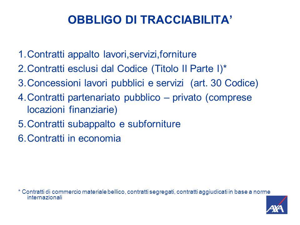 OBBLIGO DI TRACCIABILITA' 1.Contratti appalto lavori,servizi,forniture 2.Contratti esclusi dal Codice (Titolo II Parte I)* 3.Concessioni lavori pubblici e servizi (art.