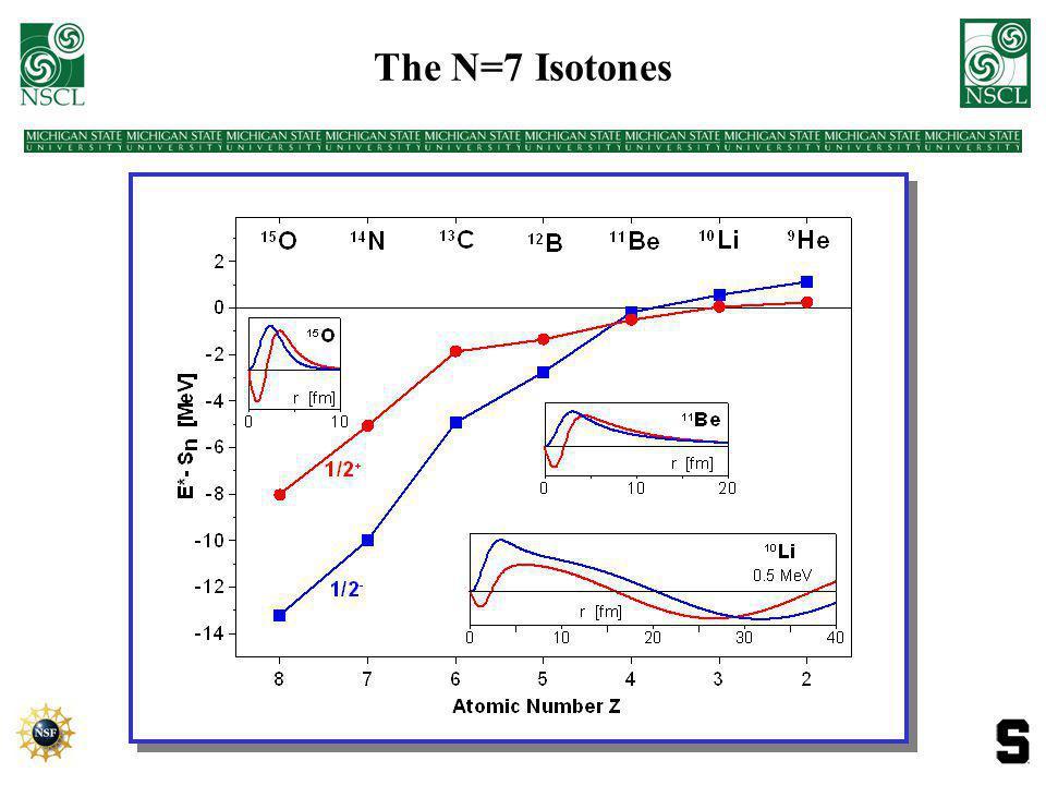 9 He L. Chen et al., Phys. Lett. B505 (2001)