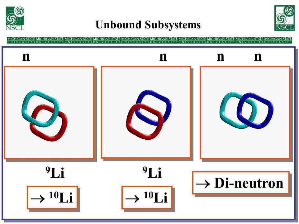 Neutron 9 Li Borromean Nucleus: 11 Li Heiko Scheit Neutron