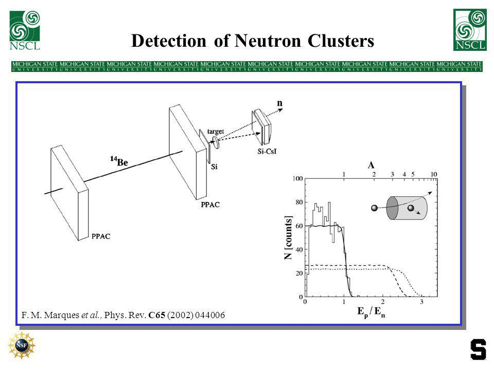 Observation of 78 Ni M. Bernas et al., Phys. Lett. B415 (1997) 111 0.3 nb