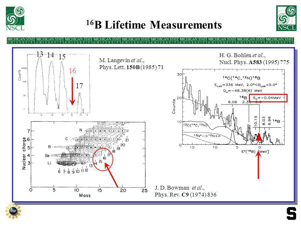 V (MeV) Centrifugal (l=2) Radius (fm) -40 -20 0 20 10 15 -60 60 40 5 Nuclear Total 16 B Potential E = 10 keV  T 1/2 = 3.7·10 -16 s E = 1 keV  T 1/2 = 1.1·10 -13 s