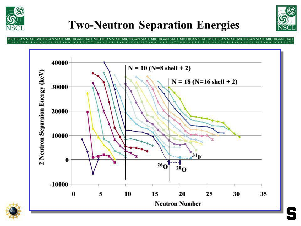 2n Separation Energy Systematics Fe Cs 5056