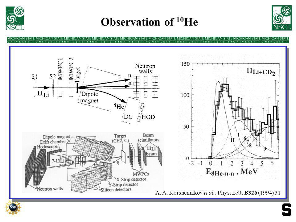 s-wave Strength in 10 Li MT et al., Phys. Rev. C59 (1999) 111