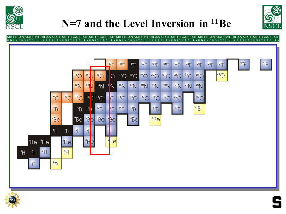 N=7 and the Level Inversion in 11 Be