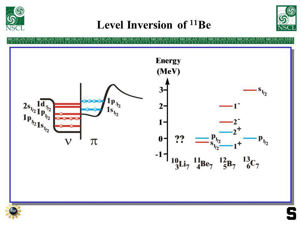 Level Inversion of 11 Be