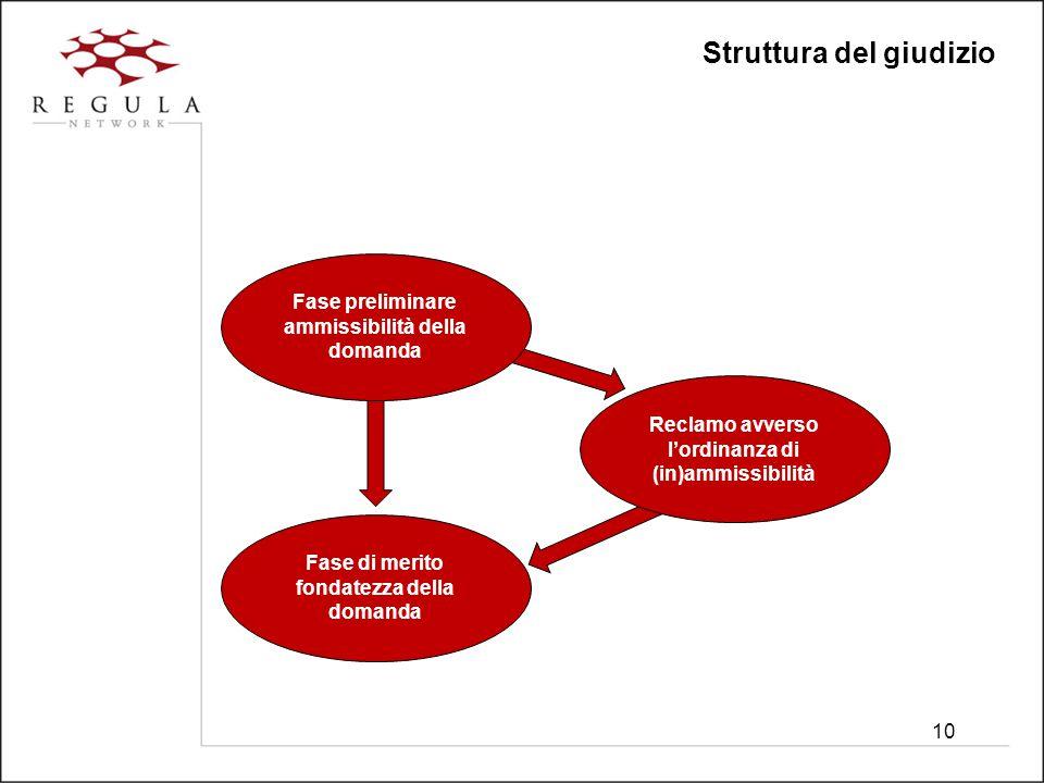 10 Struttura del giudizio Fase di merito fondatezza della domanda Fase preliminare ammissibilità della domanda Reclamo avverso l'ordinanza di (in)ammissibilità