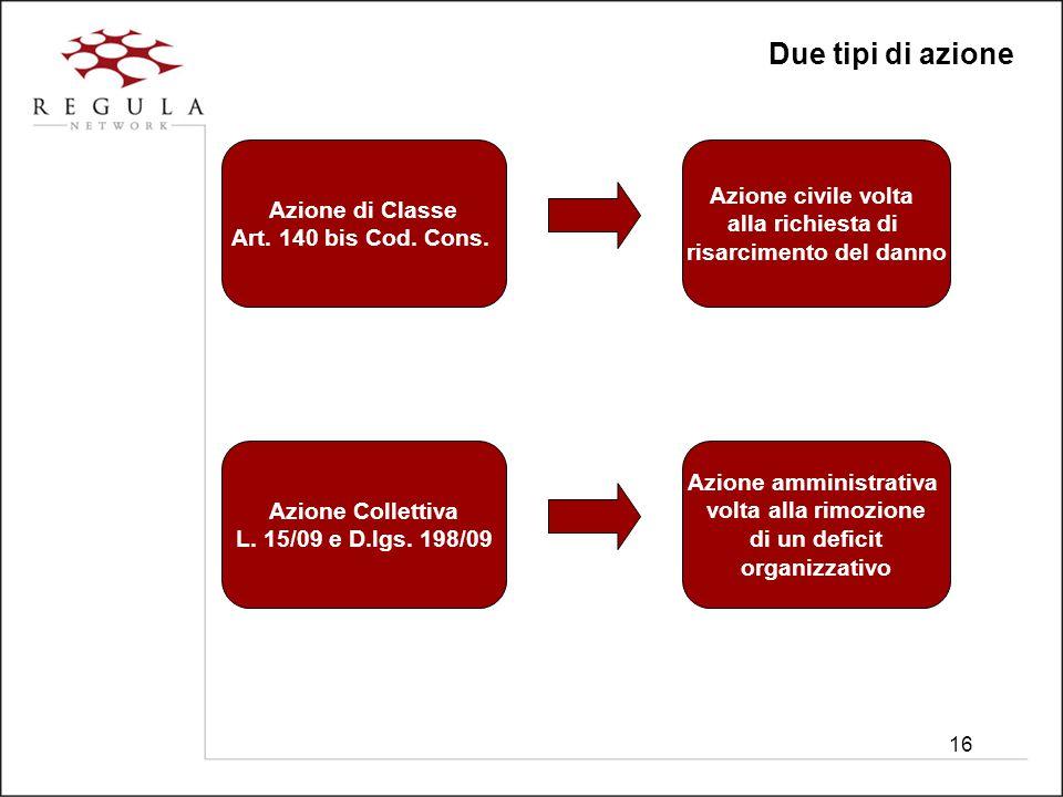 16 Due tipi di azione Azione di Classe Art. 140 bis Cod.