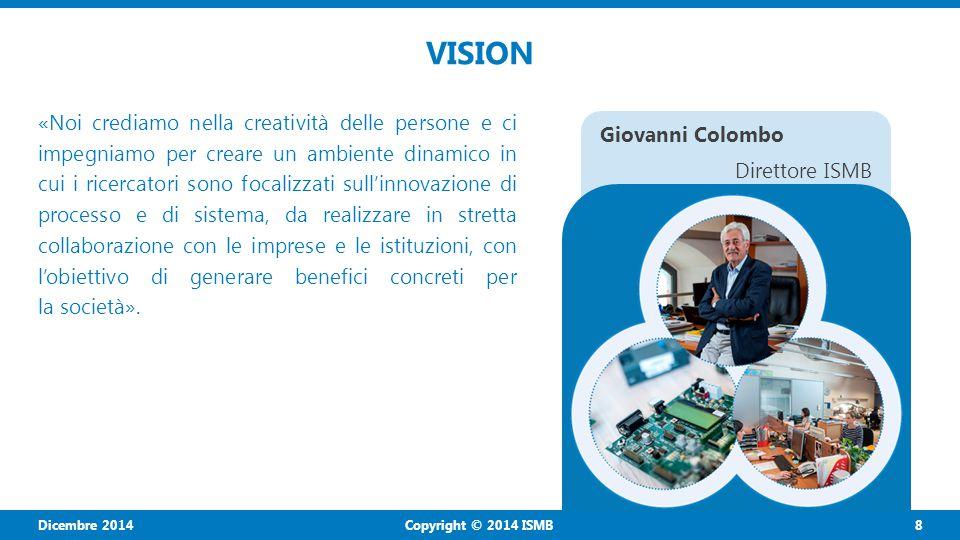 Istituto Superiore Mario Boella Via Pier Carlo Boggio, 61 10138 Torino, Italy T.
