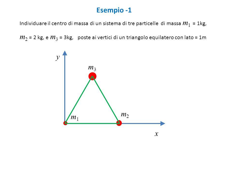 Avendo posizionato il triangolo sul piano x-y come in figura, risulta: y m1m1 m3m3 m2m2 x 1 = 0 y 1 = 0 x 2 = 1 y 2 = 0 x 3 = ½ y 3 = ½ √3 x CM = ( ∑m i x i ) / ( ∑m i ) = = 1 x 0 + 2 x 1 + 3 x ½ / (1+2+3) =3,5 / 6 y CM = ( ∑m i y i ) / ( ∑m i ) = = 1 x 0 + 2 x 0 + 3 x ½ √3/ (1+2+3) = 2,6 / 6