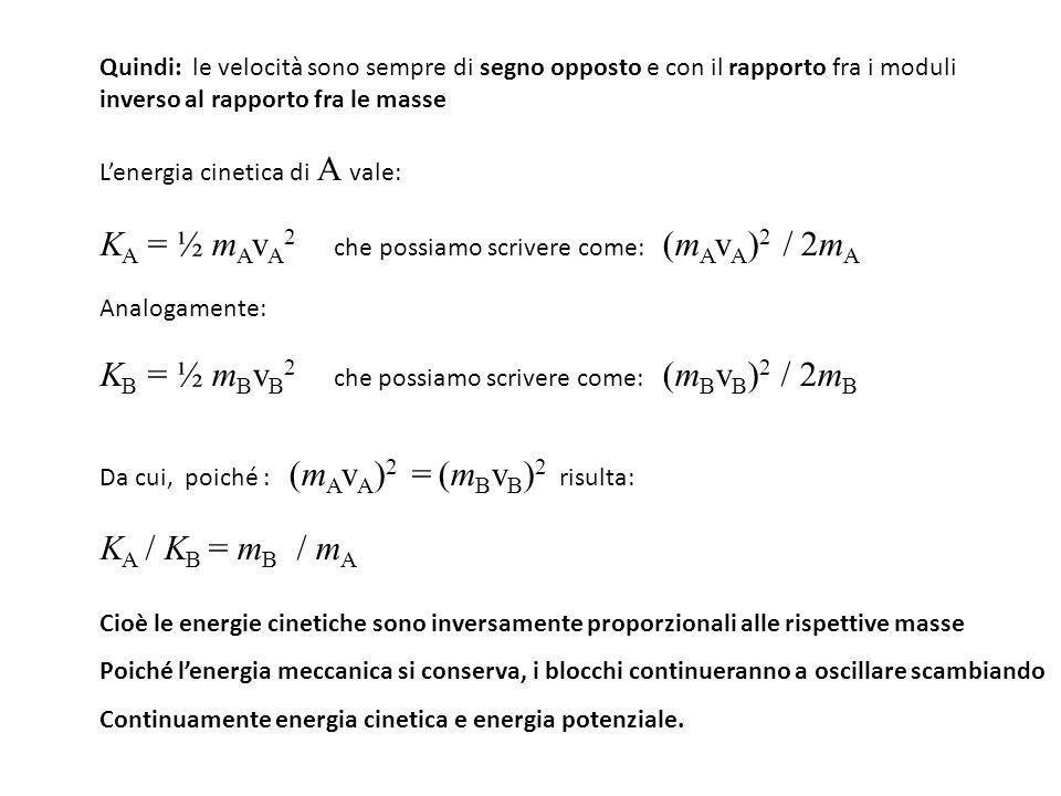 Quindi: le velocità sono sempre di segno opposto e con il rapporto fra i moduli inverso al rapporto fra le masse L'energia cinetica di A vale: K A = ½