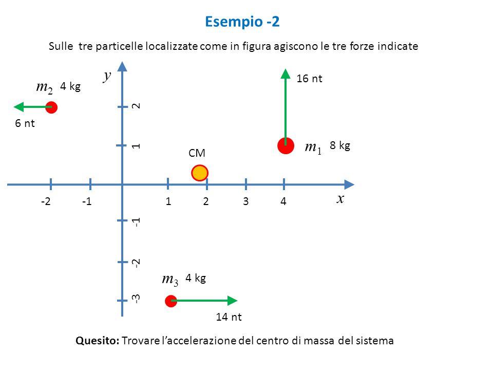 x CM = ( ∑m i x i ) / ( ∑m i ) = (8 x 4 + 4 x (-2) + 4 x 1) / 16 = 28/16 x CM = 7/4 m y CM = ( ∑m i y i ) / ( ∑m i ) = (8 x 1 + 4 x 2 + 4 x (-3)) / 16 = 4 / 16 y CM = 1/4 m