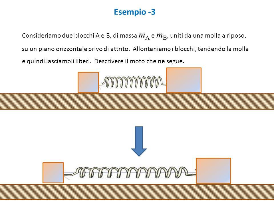 Esempio -3 Consideriamo due blocchi A e B, di massa m A e m B, uniti da una molla a riposo, su un piano orizzontale privo di attrito. Allontaniamo i b