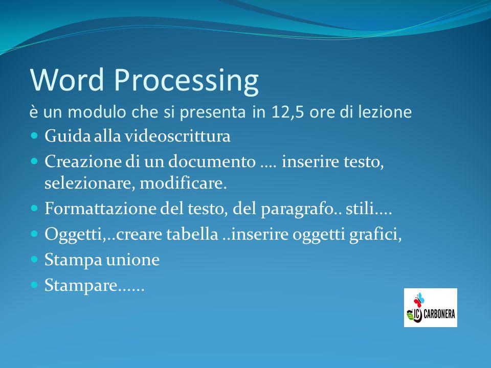Word Processing è un modulo che si presenta in 12,5 ore di lezione Guida alla videoscrittura Creazione di un documento …. inserire testo, selezionare,