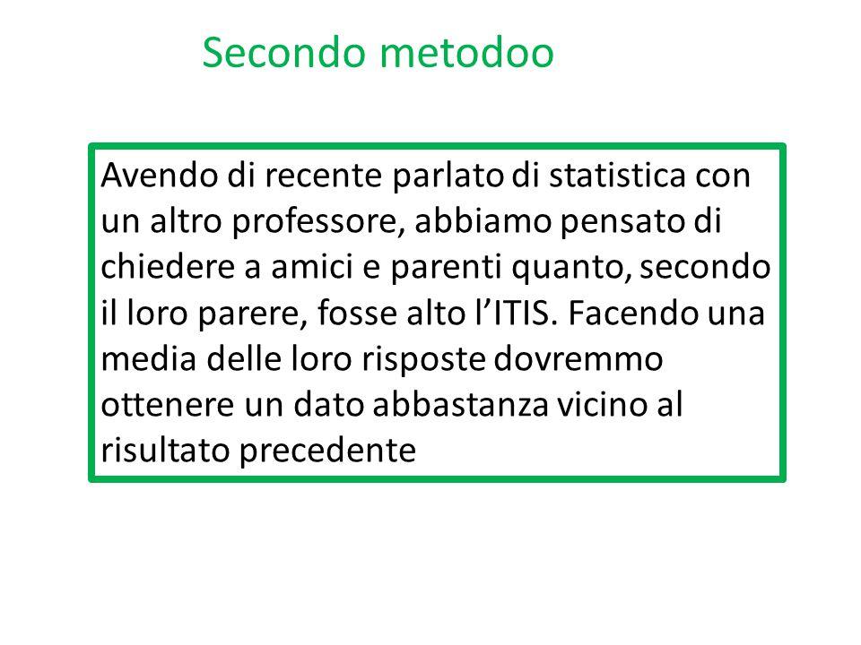 Secondo metodoo Avendo di recente parlato di statistica con un altro professore, abbiamo pensato di chiedere a amici e parenti quanto, secondo il loro