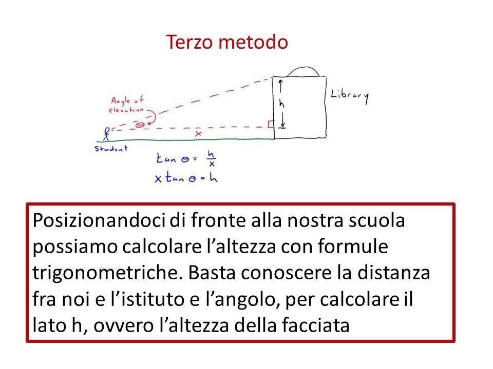 Terzo metodo Posizionandoci di fronte alla nostra scuola possiamo calcolare l'altezza con formule trigonometriche. Basta conoscere la distanza fra noi