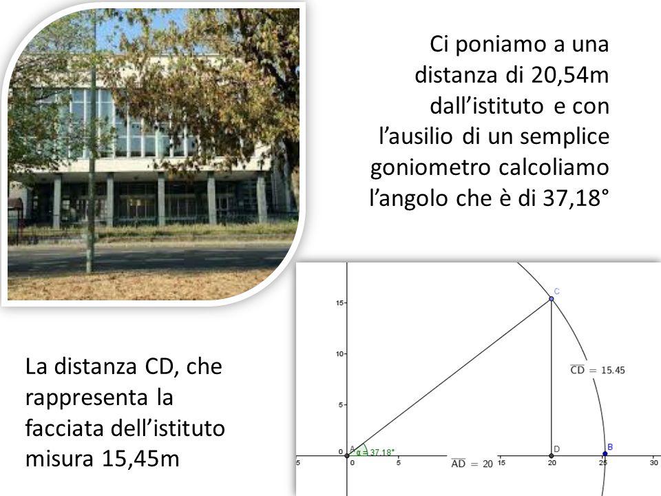 Ci poniamo a una distanza di 20,54m dall'istituto e con l'ausilio di un semplice goniometro calcoliamo l'angolo che è di 37,18° La distanza CD, che ra