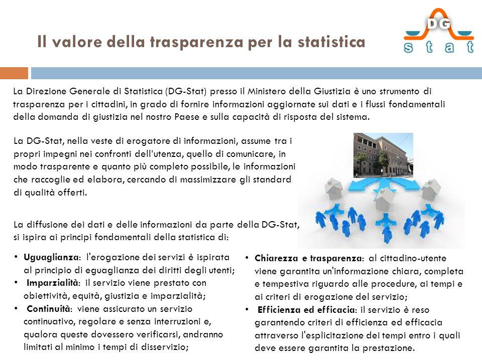 Numero delle richieste dati  Andamento delle richieste dati pervenute alla Direzione Generale di Statistica (DG-Stat) nel corso del periodo 2012-2013.