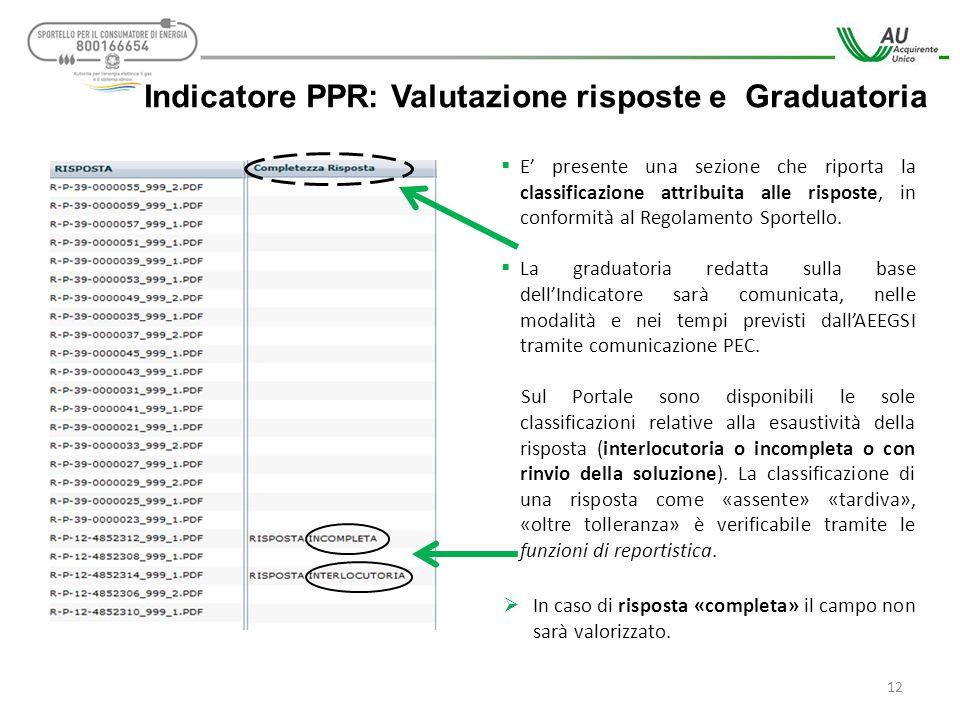  E' presente una sezione che riporta la classificazione attribuita alle risposte, in conformità al Regolamento Sportello.  La graduatoria redatta su