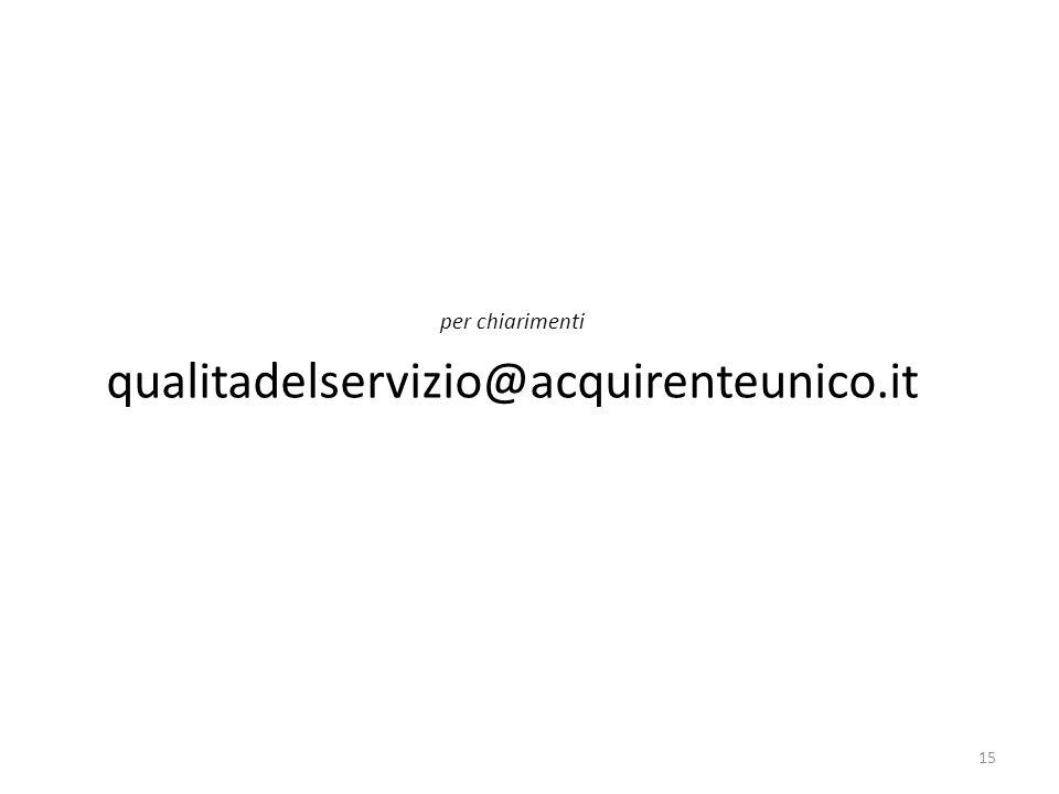 15 per chiarimenti qualitadelservizio@acquirenteunico.it