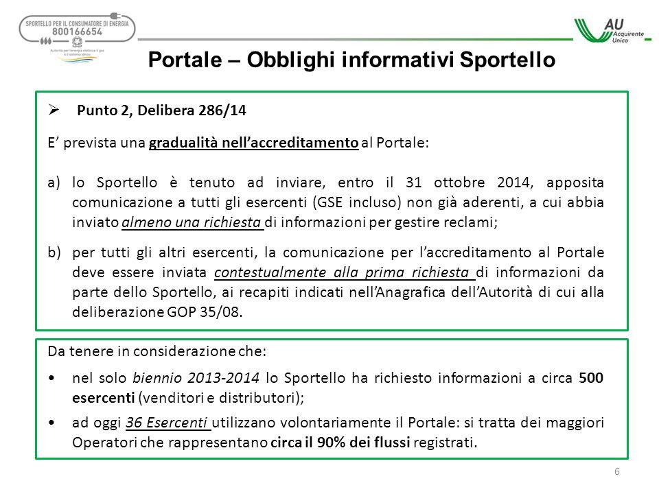 Portale – Obblighi informativi Sportello  Punto 2, Delibera 286/14 E' prevista una gradualità nell'accreditamento al Portale: a)lo Sportello è tenuto