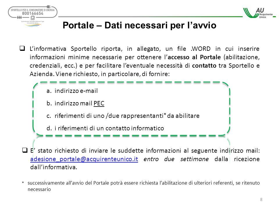 Portale – Dati necessari per l'avvio  L'informativa Sportello riporta, in allegato, un file.WORD in cui inserire informazioni minime necessarie per o