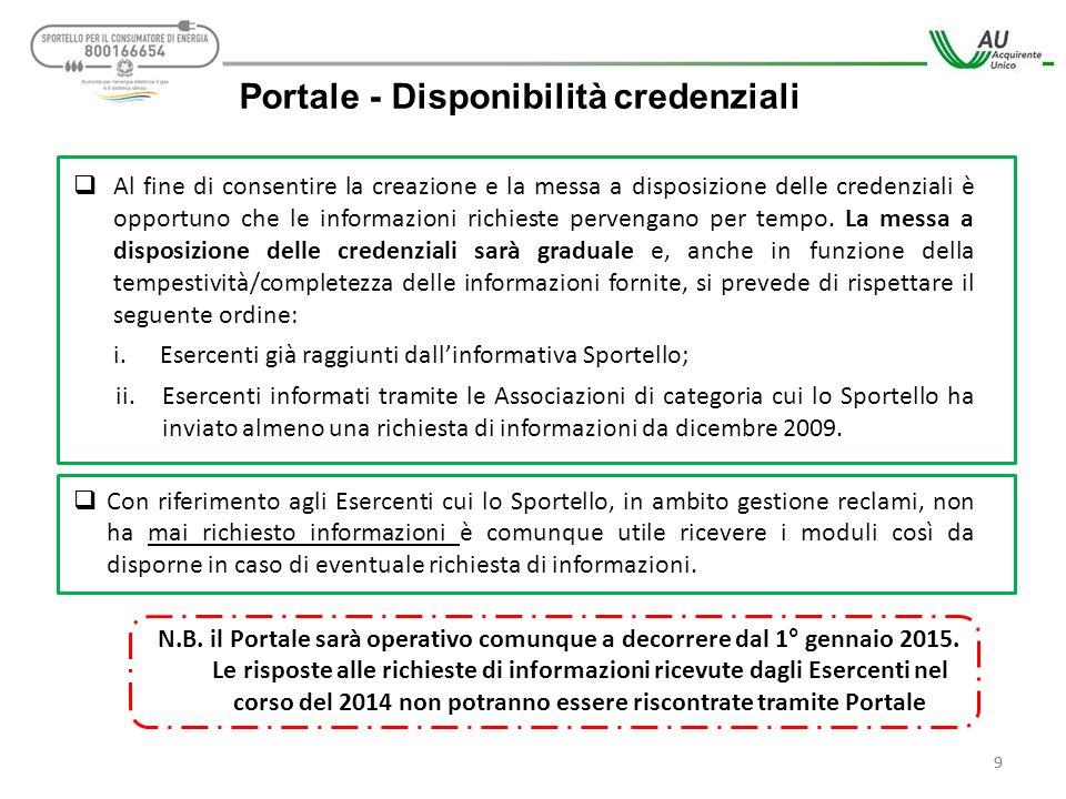 99 Portale - Disponibilità credenziali  Al fine di consentire la creazione e la messa a disposizione delle credenziali è opportuno che le informazion