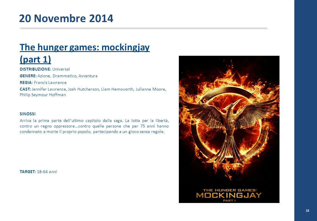 The hunger games: mockingjay (part 1) DISTRIBUZIONE: Universal GENERE: Azione, Drammatico, Avventura REGIA: Francis Lawrence CAST: Jennifer Lawrence,