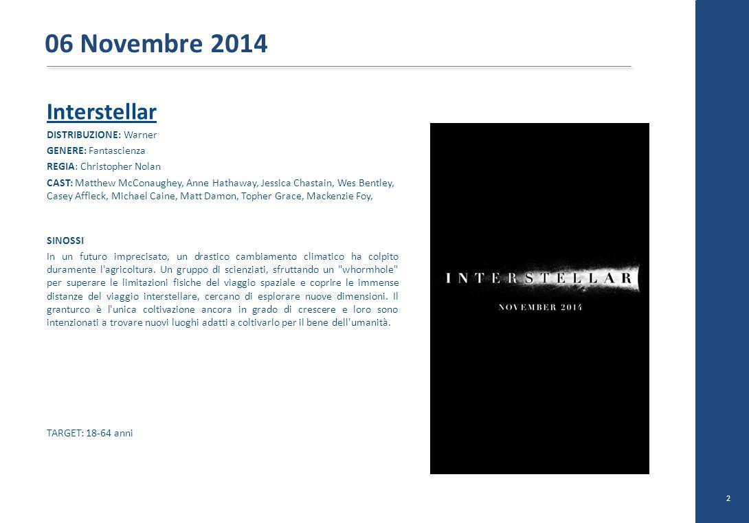 Interstellar DISTRIBUZIONE: Warner GENERE: Fantascienza REGIA: Christopher Nolan CAST: Matthew McConaughey, Anne Hathaway, Jessica Chastain, Wes Bentl