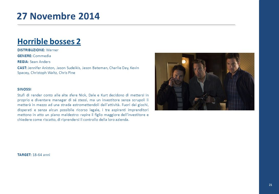 Horrible bosses 2 DISTRIBUZIONE: Warner GENERE: Commedia REGIA: Sean Anders CAST: Jennifer Aniston, Jason Sudeikis, Jason Bateman, Charlie Day, Kevin