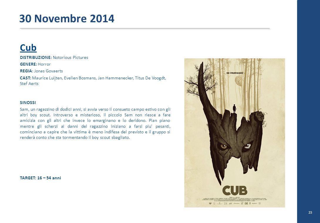 Cub DISTRIBUZIONE: Notorious Pictures GENERE: Horror REGIA: Jonas Govaerts CAST: Maurice Luijten, Evelien Bosmans, Jan Hammenecker, Titus De Voogdt, S