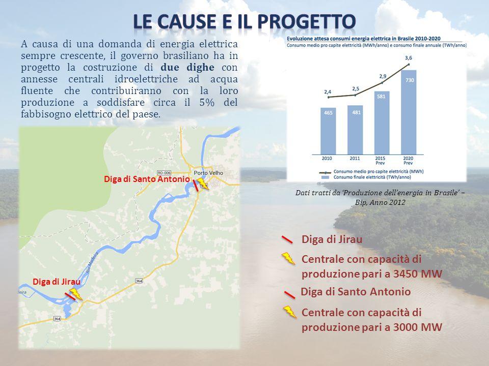 Diga di Jirau Diga di Santo Antonio A causa di una domanda di energia elettrica sempre crescente, il governo brasiliano ha in progetto la costruzione