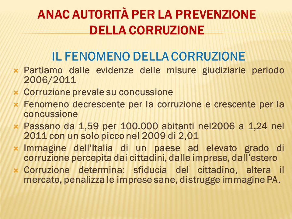 ANAC AUTORITÀ PER LA PREVENZIONE DELLA CORRUZIONE IL FENOMENO DELLA CORRUZIONE  Partiamo dalle evidenze delle misure giudiziarie periodo 2006/2011 