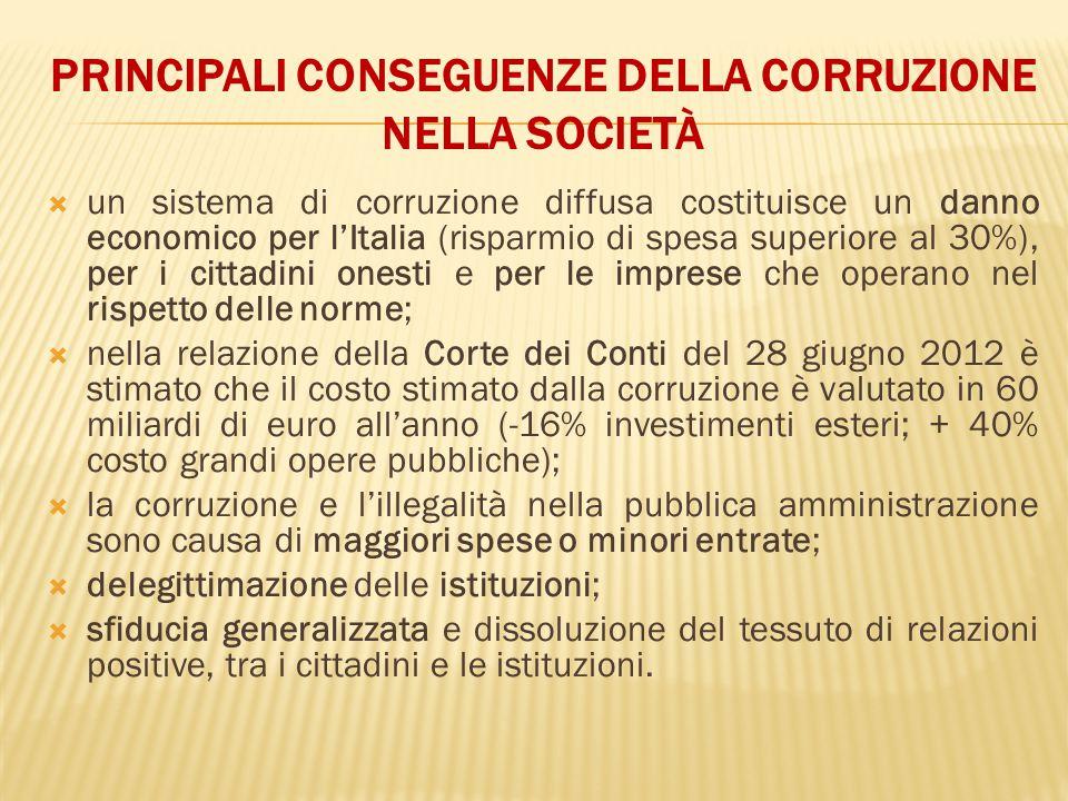 PRINCIPALI CONSEGUENZE DELLA CORRUZIONE NELLA SOCIETÀ  un sistema di corruzione diffusa costituisce un danno economico per l'Italia (risparmio di spesa superiore al 30%), per i cittadini onesti e per le imprese che operano nel rispetto delle norme;  nella relazione della Corte dei Conti del 28 giugno 2012 è stimato che il costo stimato dalla corruzione è valutato in 60 miliardi di euro all'anno (-16% investimenti esteri; + 40% costo grandi opere pubbliche);  la corruzione e l'illegalità nella pubblica amministrazione sono causa di maggiori spese o minori entrate;  delegittimazione delle istituzioni;  sfiducia generalizzata e dissoluzione del tessuto di relazioni positive, tra i cittadini e le istituzioni.