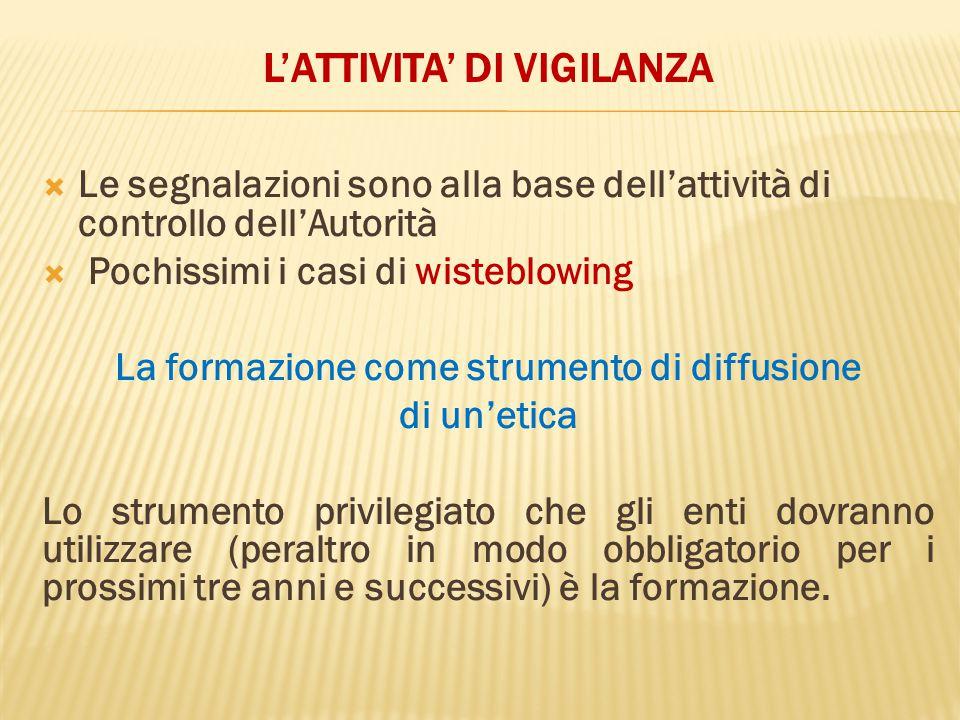 L'ATTIVITA' DI VIGILANZA  Le segnalazioni sono alla base dell'attività di controllo dell'Autorità  Pochissimi i casi di wisteblowing La formazione c