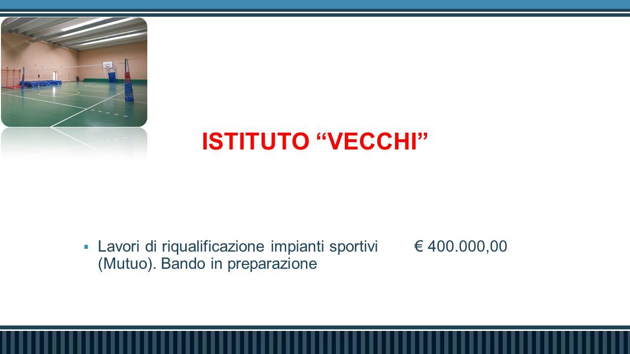 ISTITUTO VECCHI  Lavori di riqualificazione impianti sportivi€ 400.000,00 (Mutuo).
