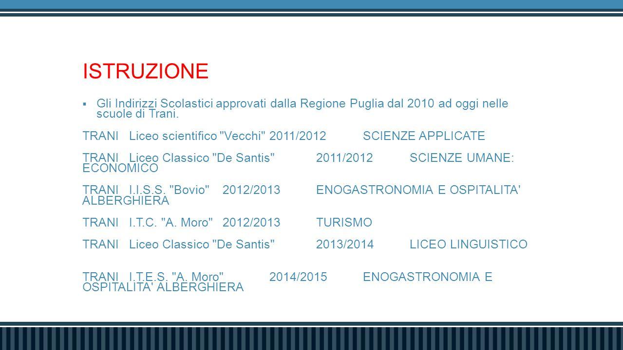 ISTRUZIONE  Gli Indirizzi Scolastici approvati dalla Regione Puglia dal 2010 ad oggi nelle scuole di Trani.