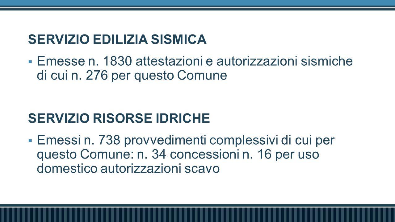 SERVIZIO EDILIZIA SISMICA  Emesse n. 1830 attestazioni e autorizzazioni sismiche di cui n.