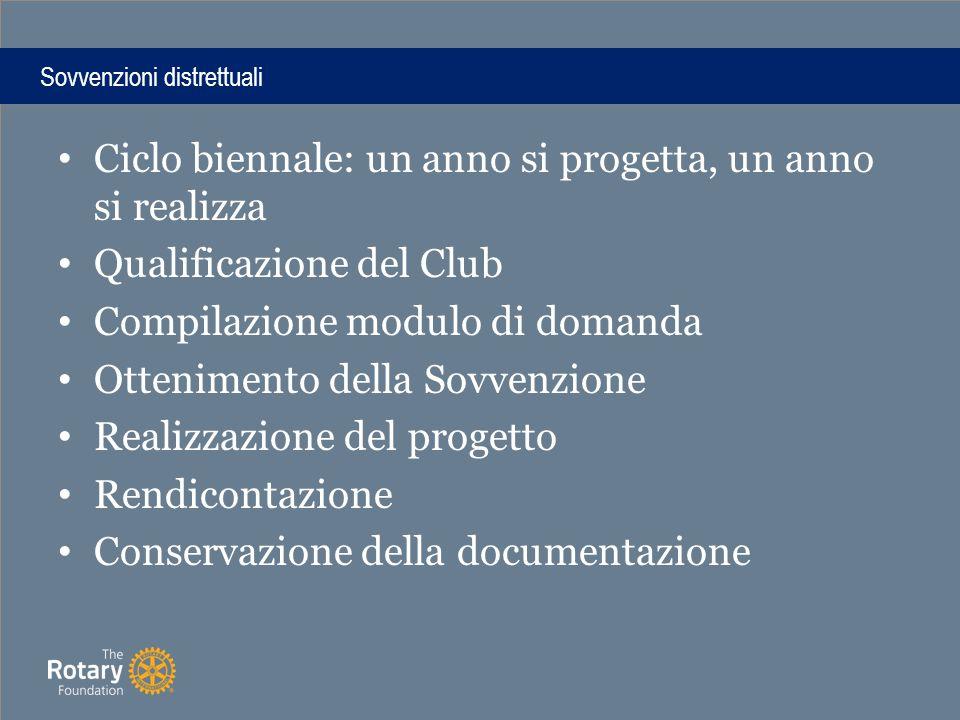 Ciclo biennale: un anno si progetta, un anno si realizza Qualificazione del Club Compilazione modulo di domanda Ottenimento della Sovvenzione Realizzazione del progetto Rendicontazione Conservazione della documentazione