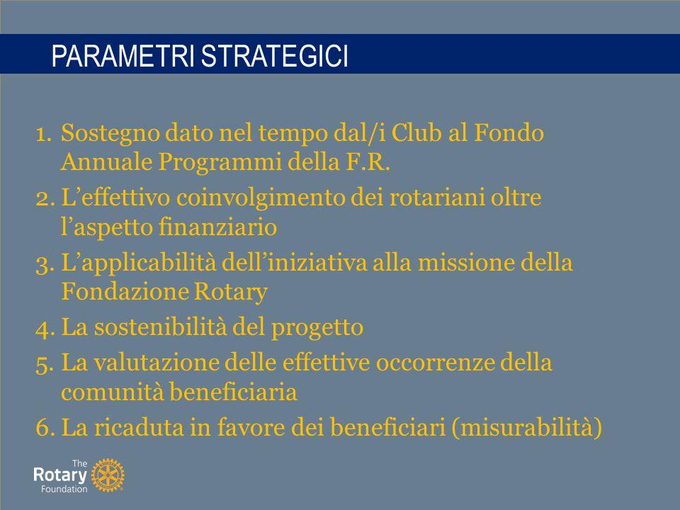 PARAMETRI STRATEGICI 1.Sostegno dato nel tempo dal/i Club al Fondo Annuale Programmi della F.R.