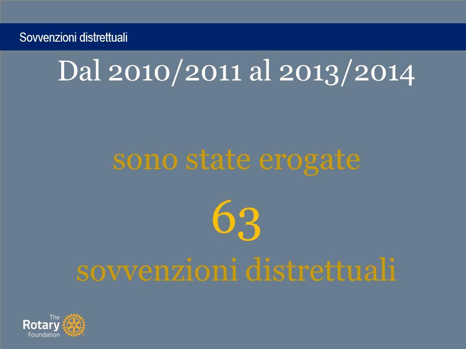 Sovvenzioni distrettuali Dal 2010/2011 al 2013/2014 sono state erogate 63 sovvenzioni distrettuali