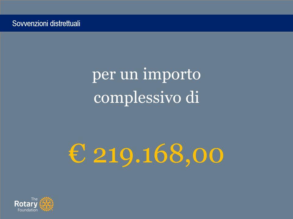 Sovvenzioni distrettuali per un importo complessivo di € 219.168,00